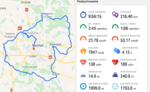 mapa i dystans maratonu mtb